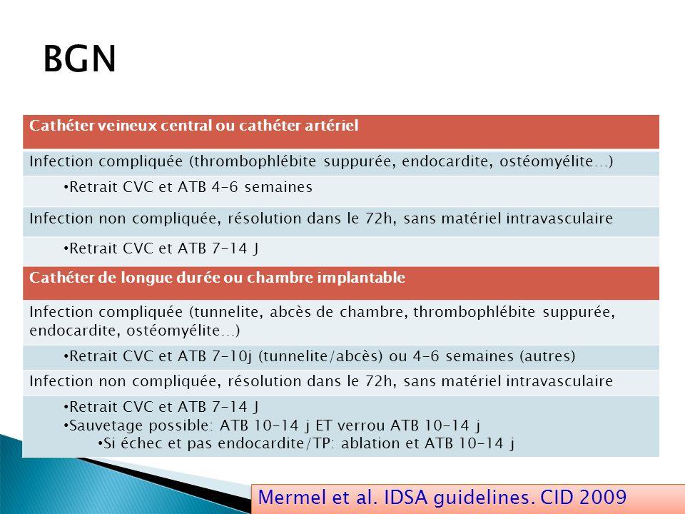 BGN Cathéter veineux central ou cathéter artériel Infection compliquée (thrombophlébite suppurée, endocardite, ostéomyélite…) Retrait CVC et ATB 4-6 s