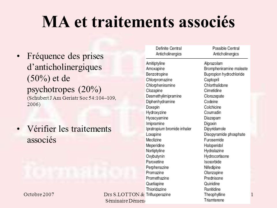 Octobre 2007Drs S.LOTTON & R.THIRION Séminaire Démences -DINAN 21 MA et traitements associés Fréquence des prises danticholinergiques (50%) et de psyc