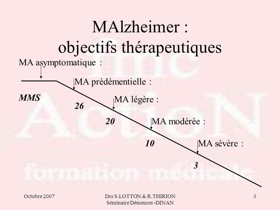 Octobre 2007Drs S.LOTTON & R.THIRION Séminaire Démences -DINAN 3 MAlzheimer : objectifs thérapeutiques MA asymptomatique : MA prédémentielle : MA légè
