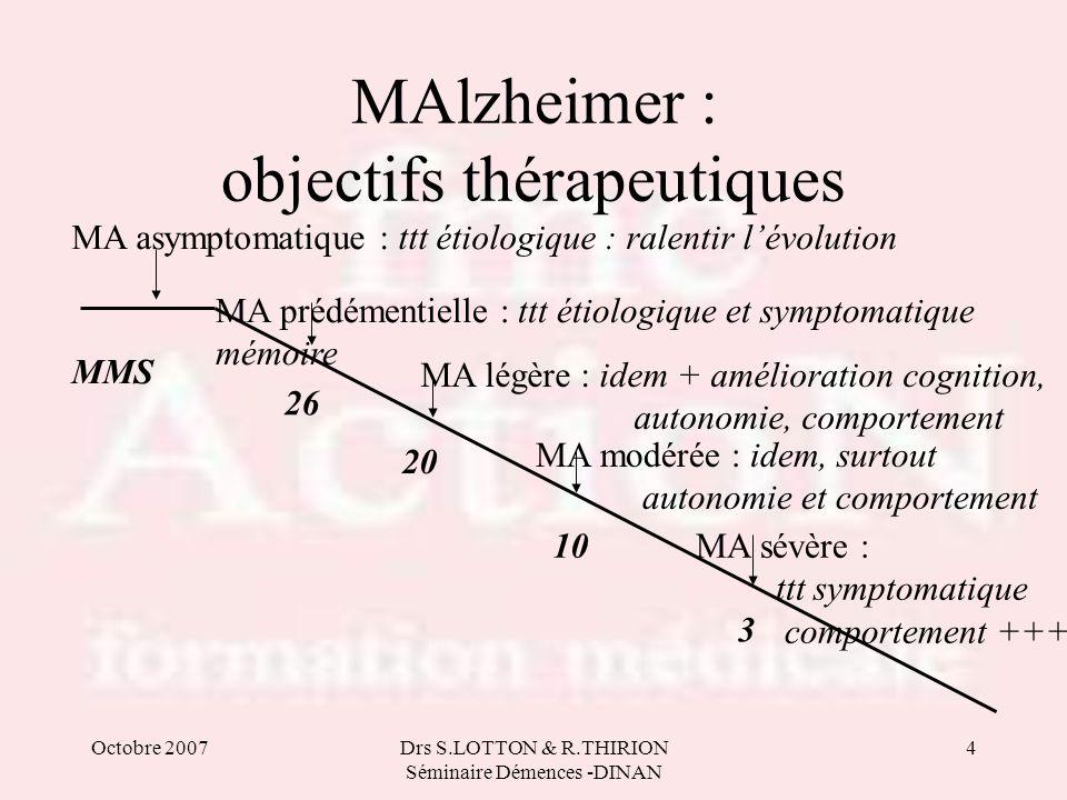 Octobre 2007Drs S.LOTTON & R.THIRION Séminaire Démences -DINAN 4 MAlzheimer : objectifs thérapeutiques MA asymptomatique : ttt étiologique : ralentir