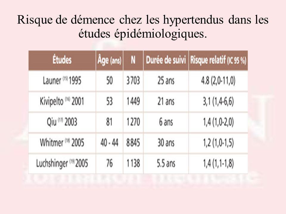 Risque de démence chez les hypertendus dans les études épidémiologiques.