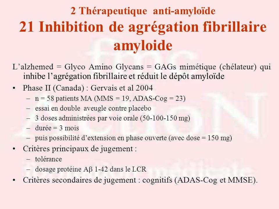 2 Thérapeutique anti-amyloïde 21 Inhibition de agrégation fibrillaire amyloide Lalzhemed = Glyco Amino Glycans = GAGs mimétique (chélateur) qui inhibe