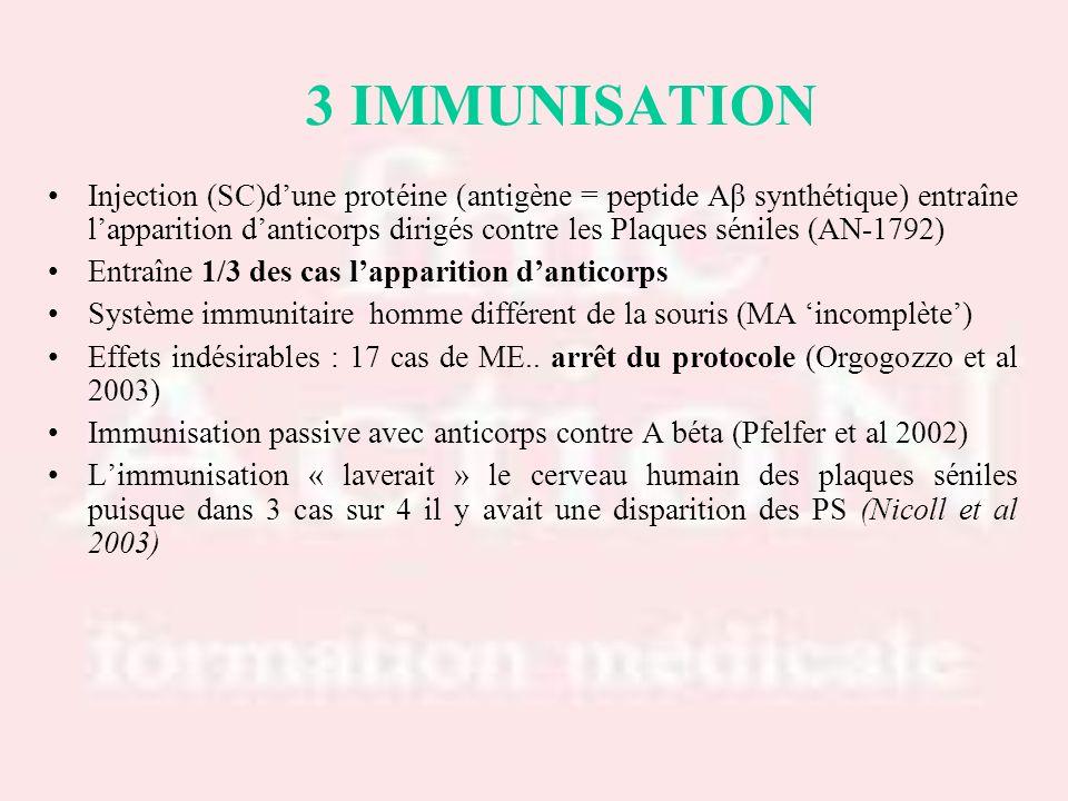 3 IMMUNISATION Injection (SC)dune protéine (antigène = peptide Aβ synthétique) entraîne lapparition danticorps dirigés contre les Plaques séniles (AN-