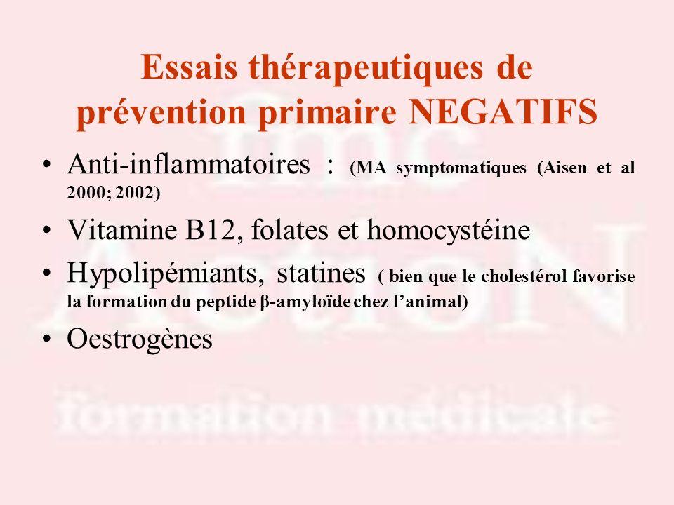 Essais thérapeutiques de prévention primaire NEGATIFS Anti-inflammatoires : (MA symptomatiques (Aisen et al 2000; 2002) Vitamine B12, folates et homoc