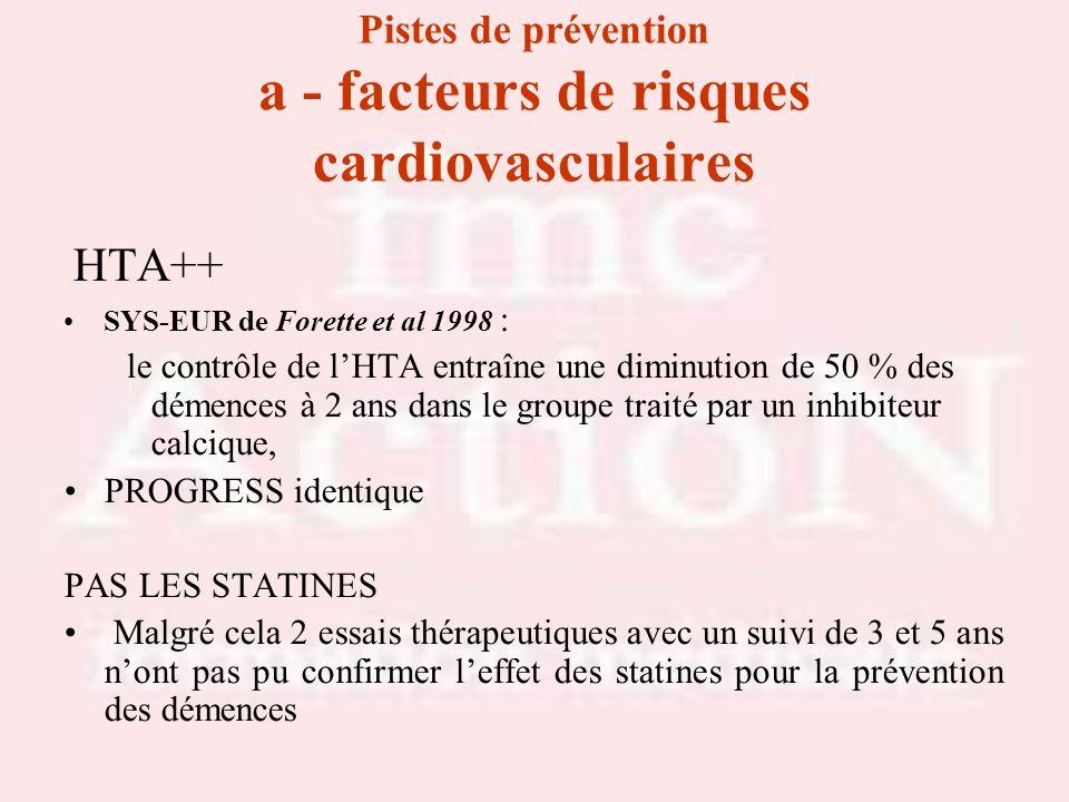 Pistes de prévention a - facteurs de risques cardiovasculaires HTA++ SYS-EUR de Forette et al 1998 : le contrôle de lHTA entraîne une diminution de 50
