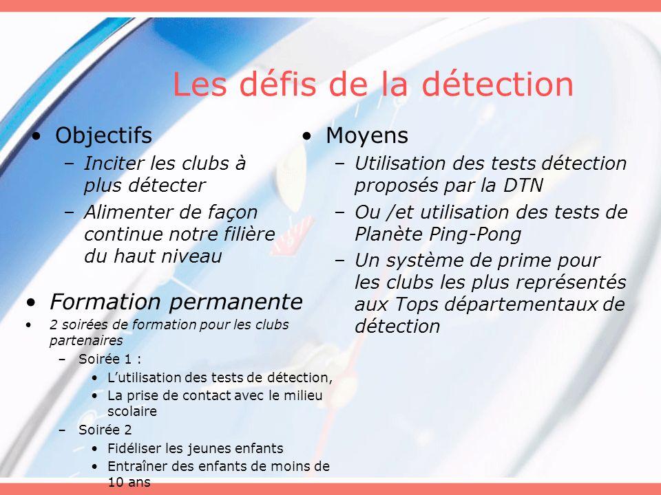 Les défis de la détection Objectifs –Inciter les clubs à plus détecter –Alimenter de façon continue notre filière du haut niveau Moyens –Utilisation d