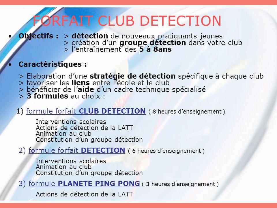 FORFAIT CLUB DETECTION Objectifs : > détection de nouveaux pratiquants jeunes > création dun groupe détection dans votre club > lentraînement des 5 à