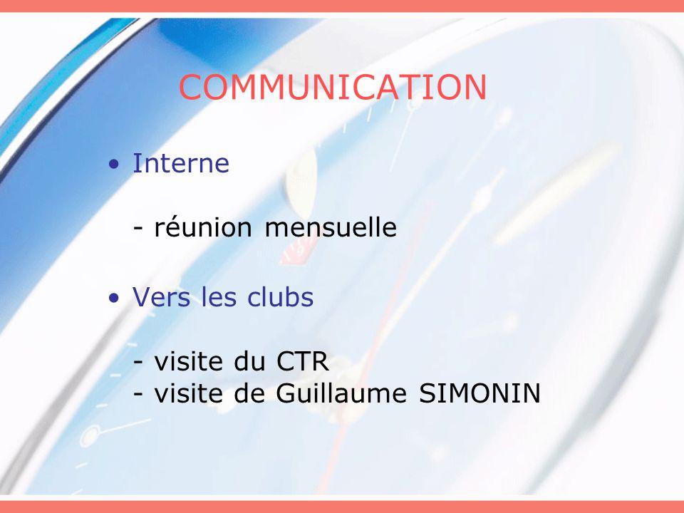 COMMUNICATION Interne - réunion mensuelle Vers les clubs - visite du CTR - visite de Guillaume SIMONIN
