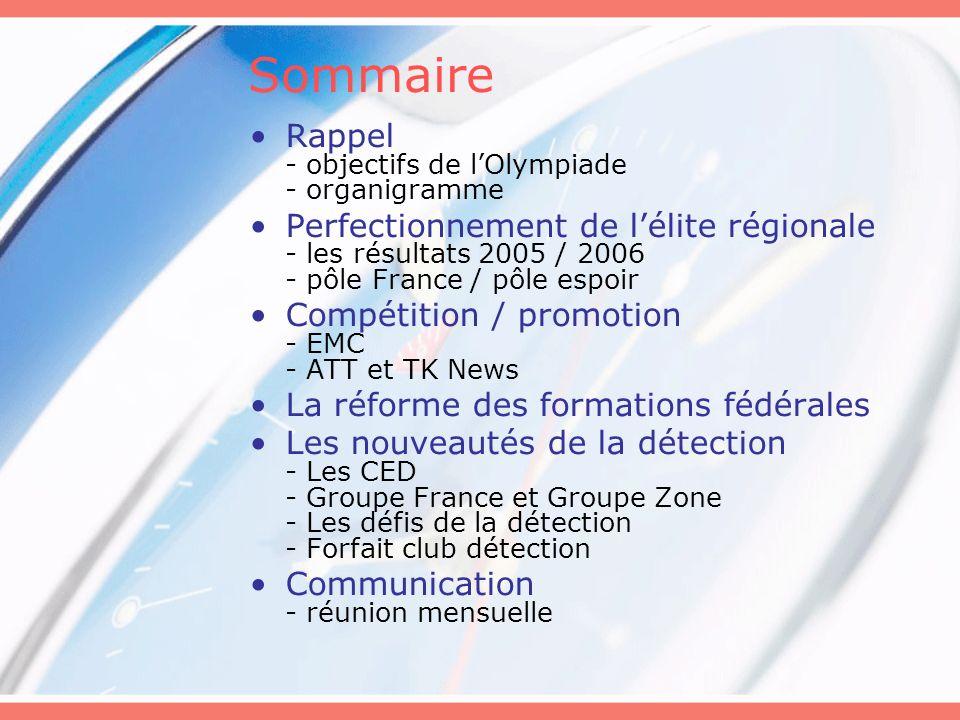 Sommaire Rappel - objectifs de lOlympiade - organigramme Perfectionnement de lélite régionale - les résultats 2005 / 2006 - pôle France / pôle espoir