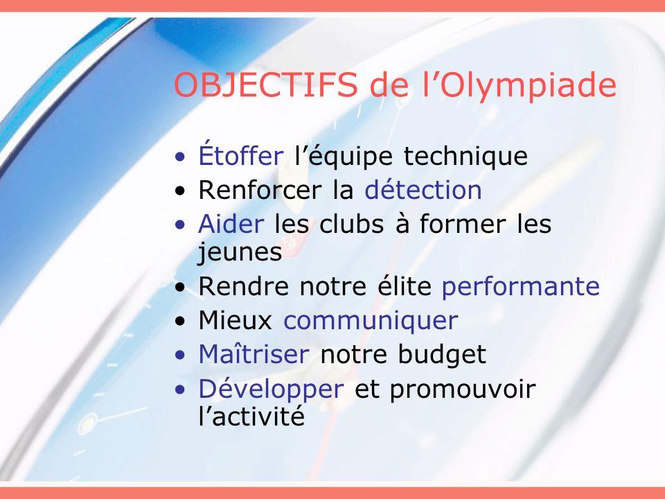 OBJECTIFS de lOlympiade Étoffer léquipe technique Renforcer la détection Aider les clubs à former les jeunes Rendre notre élite performante Mieux comm