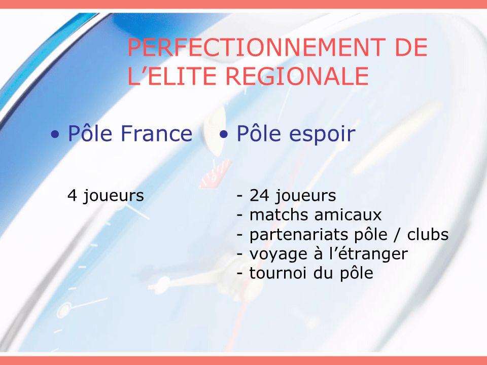 PERFECTIONNEMENT DE LELITE REGIONALE Pôle France 4 joueurs Pôle espoir - 24 joueurs - matchs amicaux - partenariats pôle / clubs - voyage à létranger