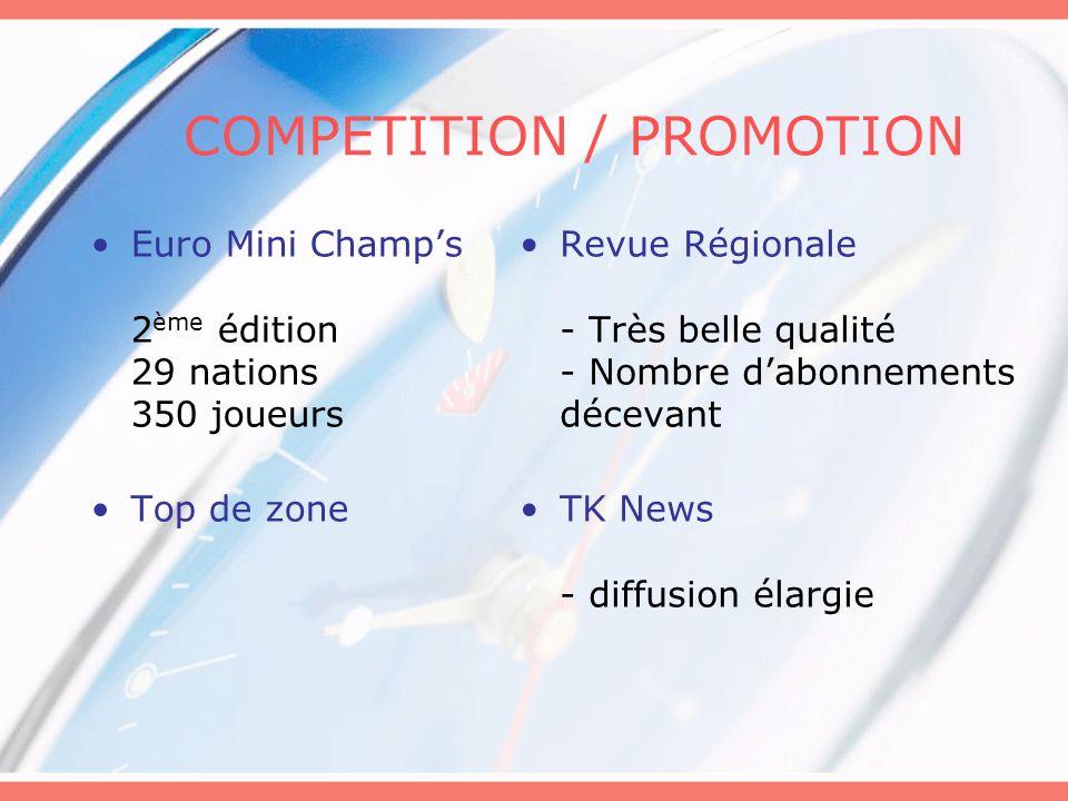 COMPETITION / PROMOTION Euro Mini Champs 2 ème édition 29 nations 350 joueurs Top de zone Revue Régionale - Très belle qualité - Nombre dabonnements d