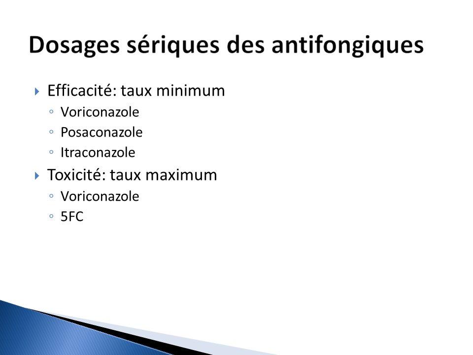 Efficacité: taux minimum Voriconazole Posaconazole Itraconazole Toxicité: taux maximum Voriconazole 5FC