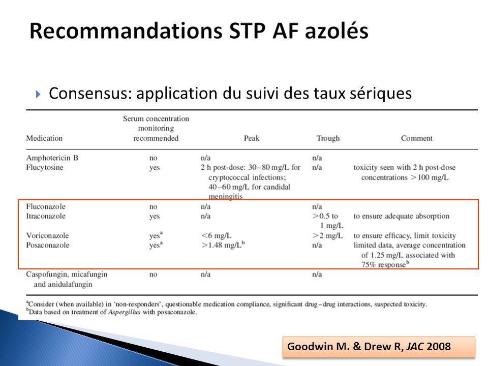 Consensus: application du suivi des taux sériques Goodwin M. & Drew R, JAC 2008