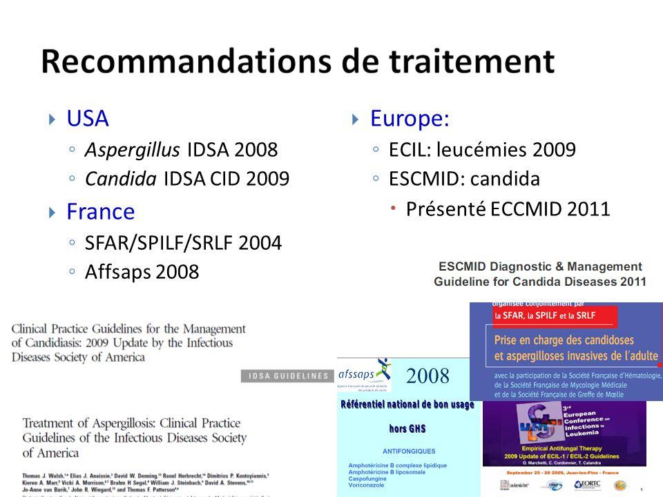 USA Aspergillus IDSA 2008 Candida IDSA CID 2009 France SFAR/SPILF/SRLF 2004 Affsaps 2008 Europe: ECIL: leucémies 2009 ESCMID: candida Présenté ECCMID