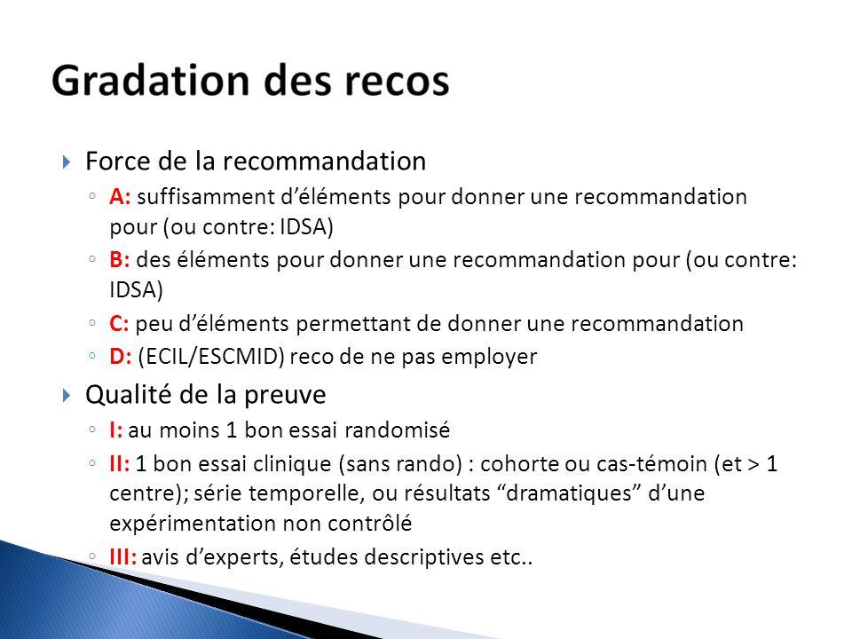 Force de la recommandation A: suffisamment déléments pour donner une recommandation pour (ou contre: IDSA) B: des éléments pour donner une recommandat