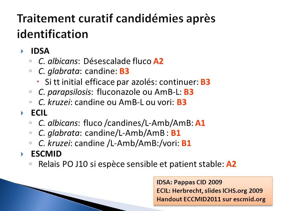 IDSA C. albicans: Désescalade fluco A2 C. glabrata: candine: B3 Si tt initial efficace par azolés: continuer: B3 C. parapsilosis: fluconazole ou AmB-L