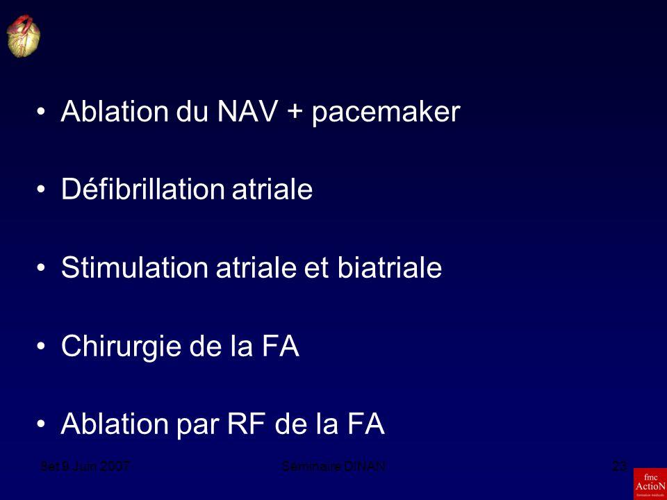 8et 9 Juin 2007Séminaire DINAN23 Ablation du NAV + pacemaker Défibrillation atriale Stimulation atriale et biatriale Chirurgie de la FA Ablation par RF de la FA
