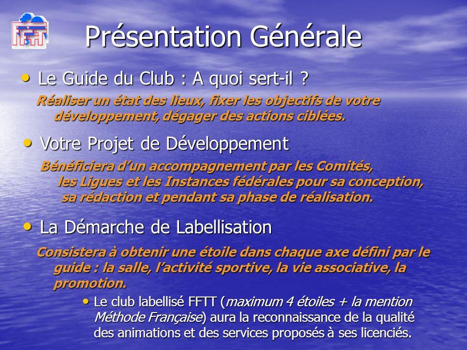 Présentation Générale Le Guide du Club : A quoi sert-il .