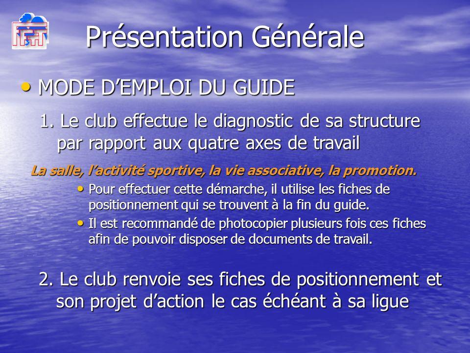 Présentation Générale MODE DEMPLOI DU GUIDE MODE DEMPLOI DU GUIDE 1.