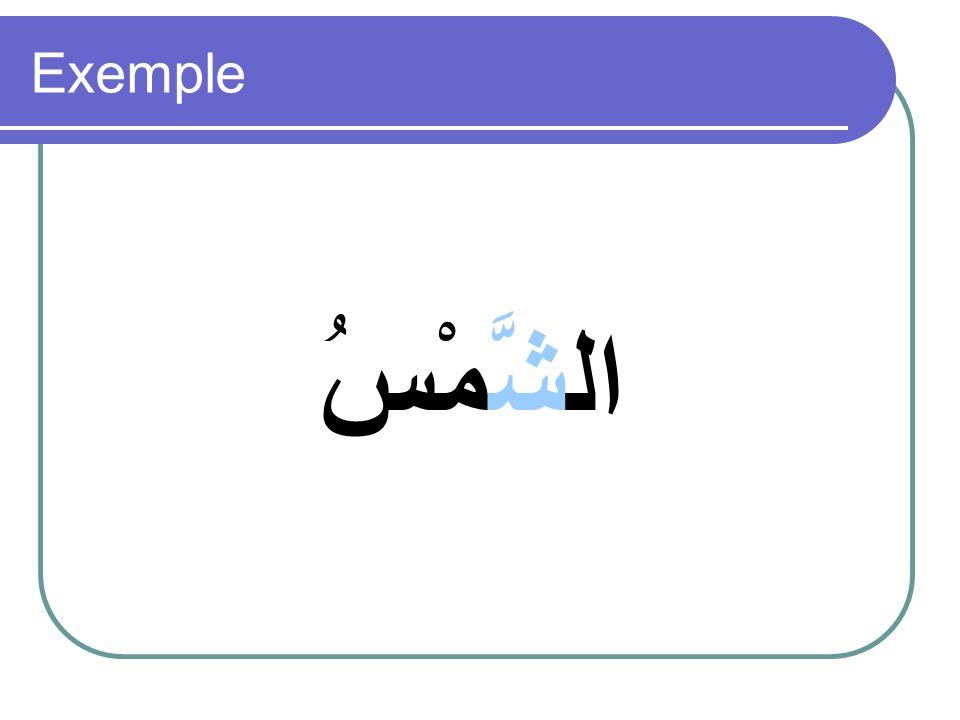Lettres aigues Ces lettres sont toujours aigues ا ب ت ث ج ح د ذ ز س ش ع ف ق ك م ن ه و ي