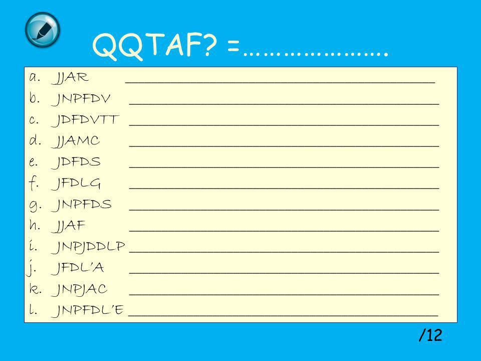 QQTAF? =………………………………..? La date: