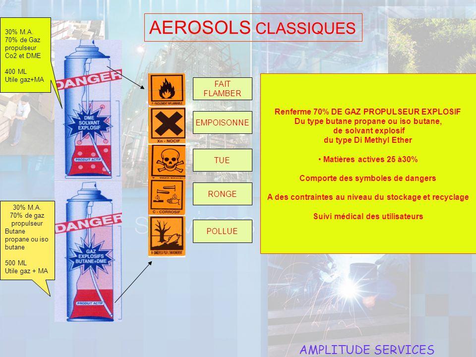 AEROSOLS écologiques 97% de MATIERES ACTIVES 3% DE GAZ COMPRIME CO2 OU N2O 97 % de Matières Actives 3% de Gaz CO2 N2O Sans solvant pétrolier Sans symbole de danger Non inflammable AMPLITUDE SERVICES Tél.