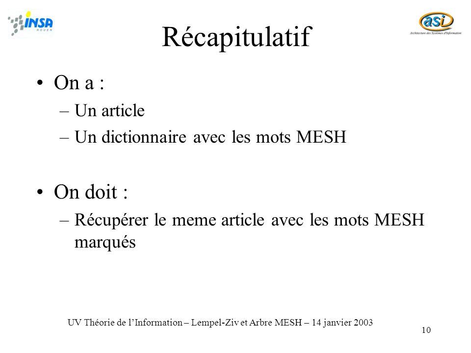 10 On a : –Un article –Un dictionnaire avec les mots MESH On doit : –Récupérer le meme article avec les mots MESH marqués UV Théorie de lInformation – Lempel-Ziv et Arbre MESH – 14 janvier 2003 Récapitulatif
