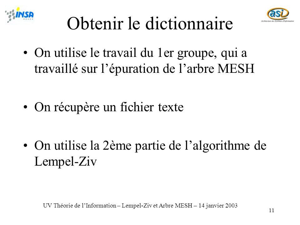 11 On utilise le travail du 1er groupe, qui a travaillé sur lépuration de larbre MESH On récupère un fichier texte On utilise la 2ème partie de lalgorithme de Lempel-Ziv UV Théorie de lInformation – Lempel-Ziv et Arbre MESH – 14 janvier 2003 Obtenir le dictionnaire