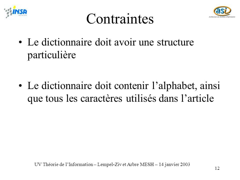 12 Le dictionnaire doit avoir une structure particulière Le dictionnaire doit contenir lalphabet, ainsi que tous les caractères utilisés dans larticle UV Théorie de lInformation – Lempel-Ziv et Arbre MESH – 14 janvier 2003 Contraintes