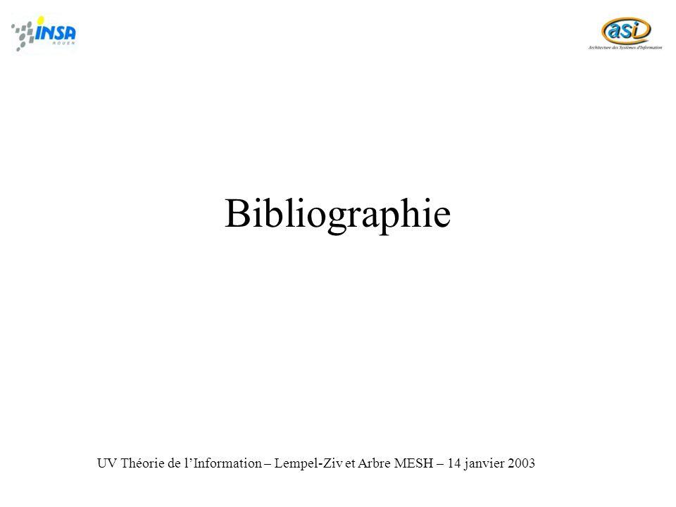 Bibliographie UV Théorie de lInformation – Lempel-Ziv et Arbre MESH – 14 janvier 2003