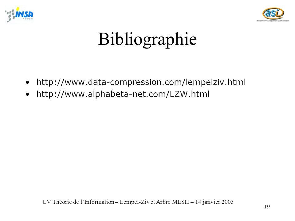 19 Bibliographie http://www.data-compression.com/lempelziv.html http://www.alphabeta-net.com/LZW.html UV Théorie de lInformation – Lempel-Ziv et Arbre MESH – 14 janvier 2003