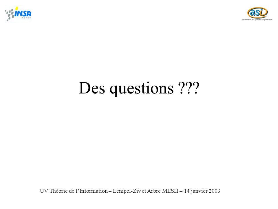Des questions ??? UV Théorie de lInformation – Lempel-Ziv et Arbre MESH – 14 janvier 2003