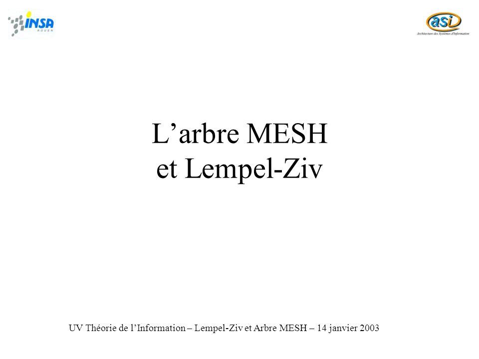 Larbre MESH et Lempel-Ziv UV Théorie de lInformation – Lempel-Ziv et Arbre MESH – 14 janvier 2003