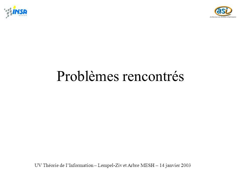 Problèmes rencontrés UV Théorie de lInformation – Lempel-Ziv et Arbre MESH – 14 janvier 2003