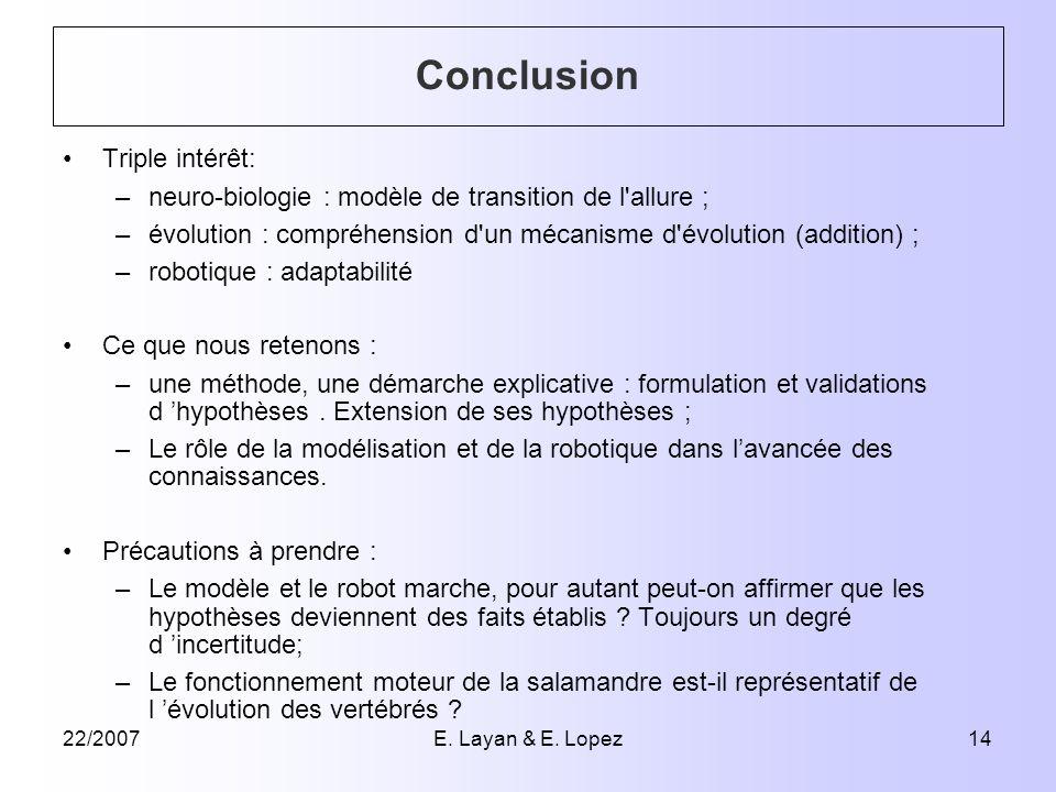 22/2007E. Layan & E. Lopez14 Conclusion Triple intérêt: –neuro-biologie : modèle de transition de l'allure ; –évolution : compréhension d'un mécanisme