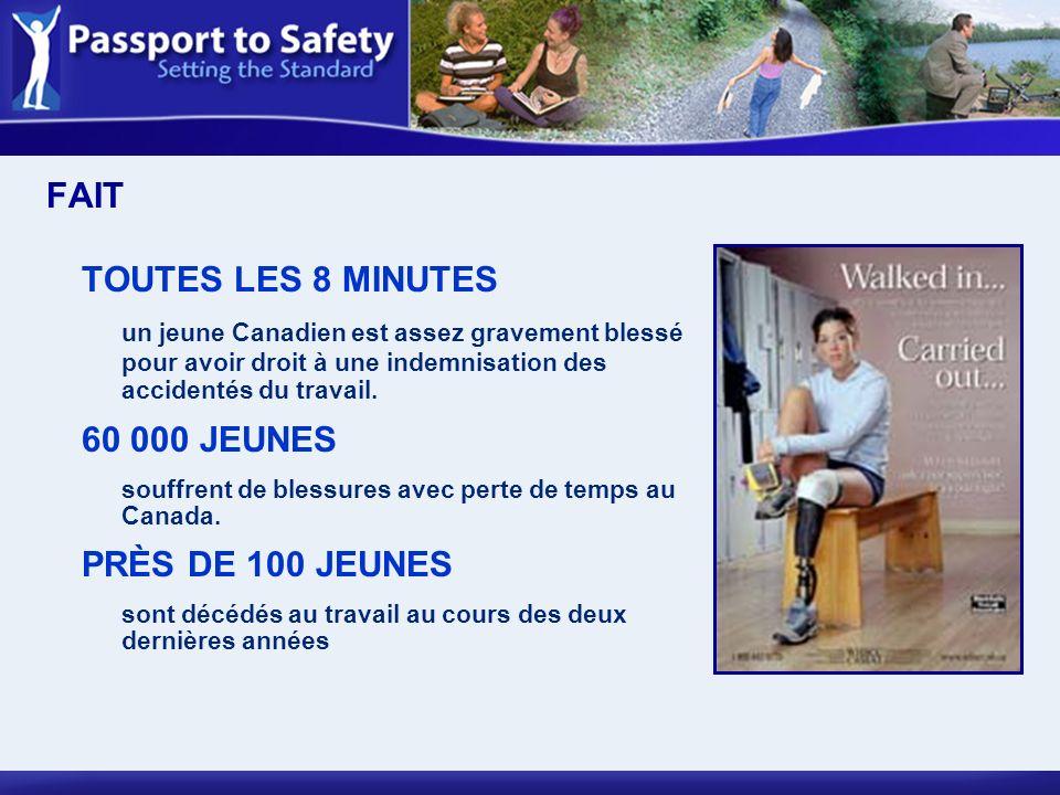 TOUTES LES 8 MINUTES un jeune Canadien est assez gravement blessé pour avoir droit à une indemnisation des accidentés du travail. 60 000 JEUNES souffr