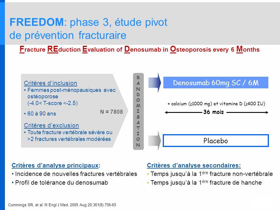 FREEDOM: phase 3, étude pivot de prévention fracturaire Critères dinclusion Femmes post-ménopausiques avec ostéoporose (-4.0< T-score <-2.5) 60 à 90 a