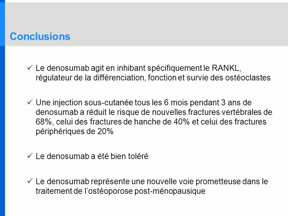 Conclusions Le denosumab agit en inhibant spécifiquement le RANKL, régulateur de la différenciation, fonction et survie des ostéoclastes Une injection