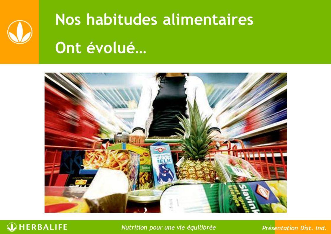 Nos habitudes alimentaires Ont évolué… 25 Nutrition pour une vie meilleure Nutrition pour une vie équilibrée Présentation Dist. Ind.