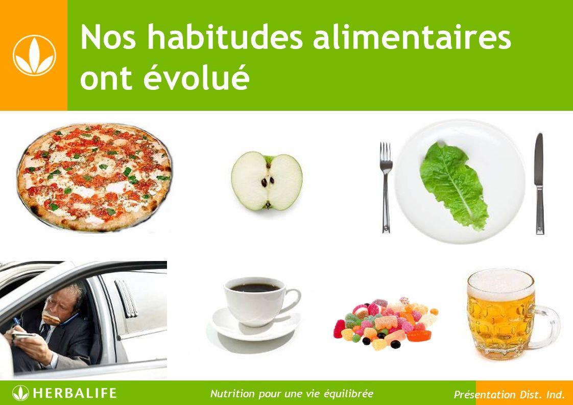 Nos habitudes alimentaires ont évolué 21 Nutrition pour une vie meilleure Nutrition pour une vie équilibrée Présentation Dist. Ind.