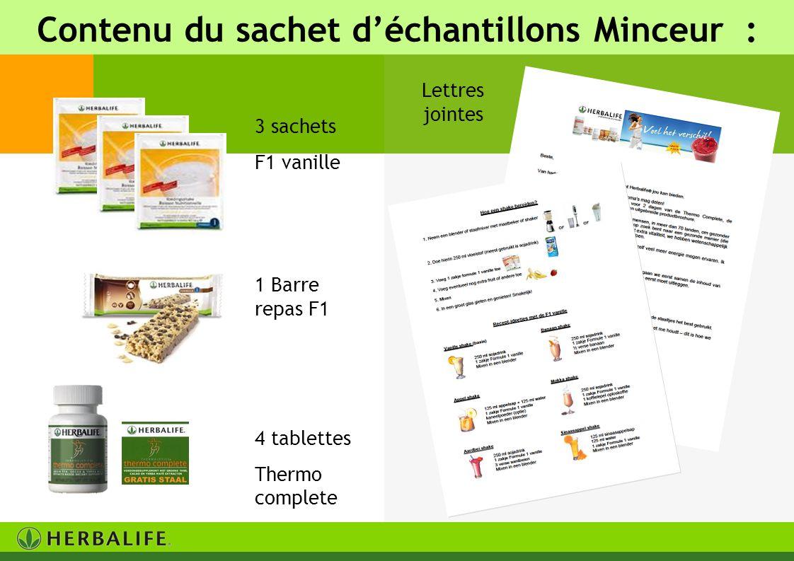 Contenu du sachet déchantillons Minceur : 3 sachets F1 vanille 1 Barre repas F1 4 tablettes Thermo complete Lettres jointes