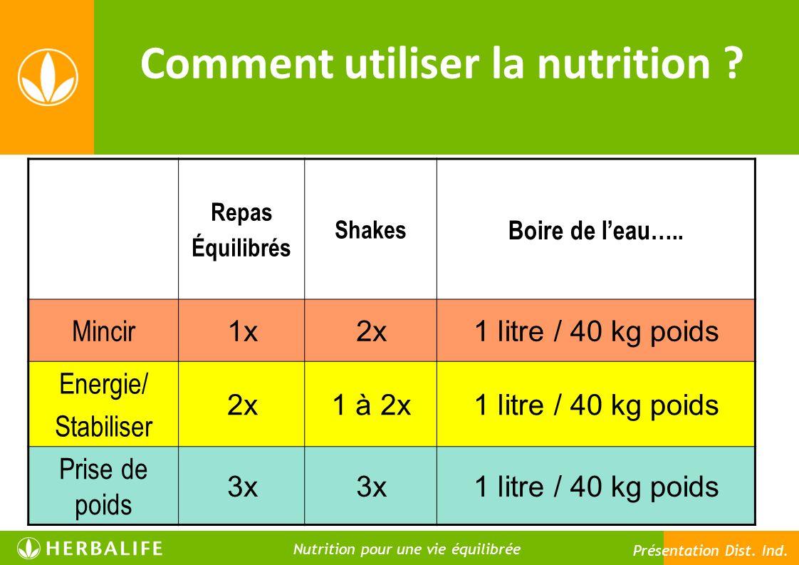 Repas Équilibrés Shakes Boire de leau….. Mincir 1x2x1 litre / 40 kg poids Energie/ Stabiliser 2x1 à 2x1 litre / 40 kg poids Prise de poids 3x 1 litre