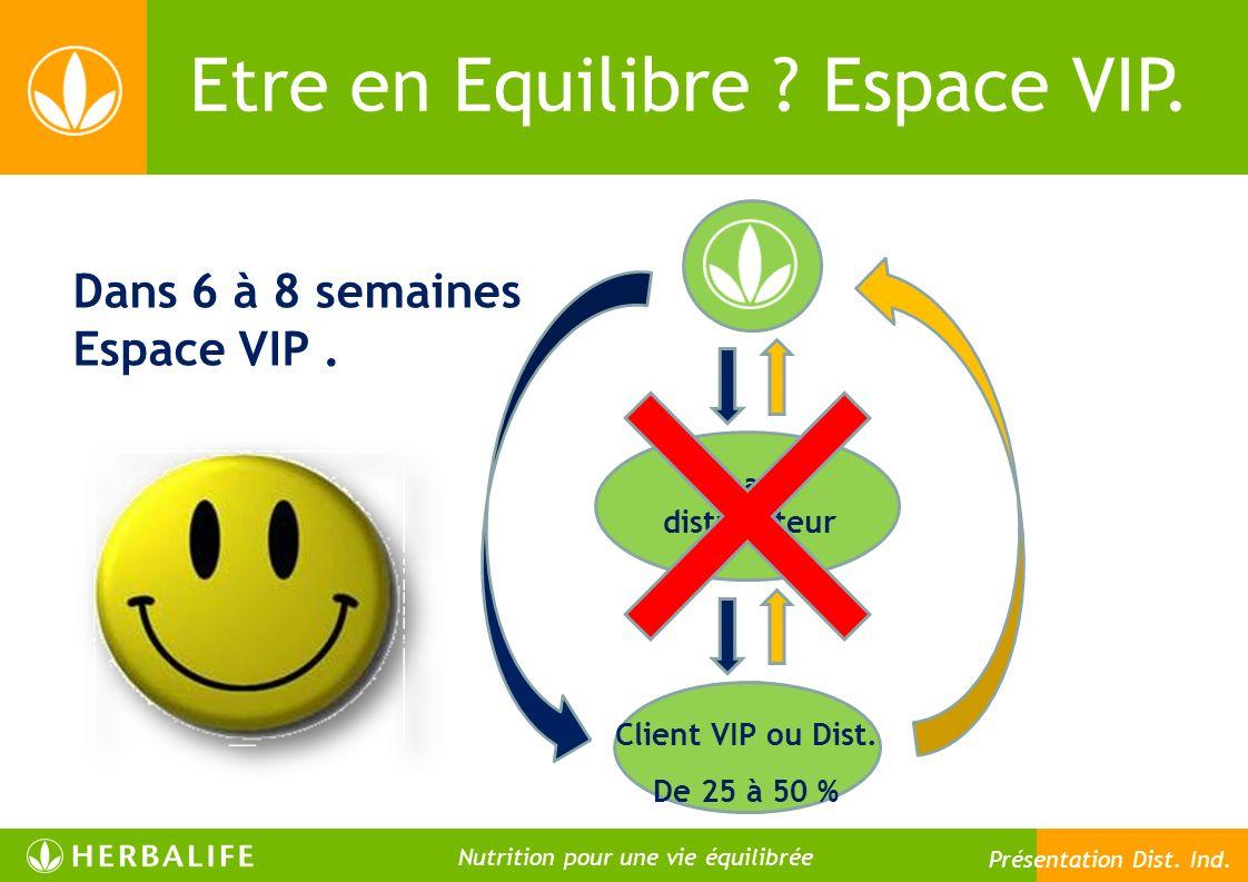 Etre en Equilibre ? Espace VIP. Dans 6 à 8 semaines Espace VIP. Nutrition pour une vie meilleure Coach distributeur Client Client VIP ou Dist. De 25 à