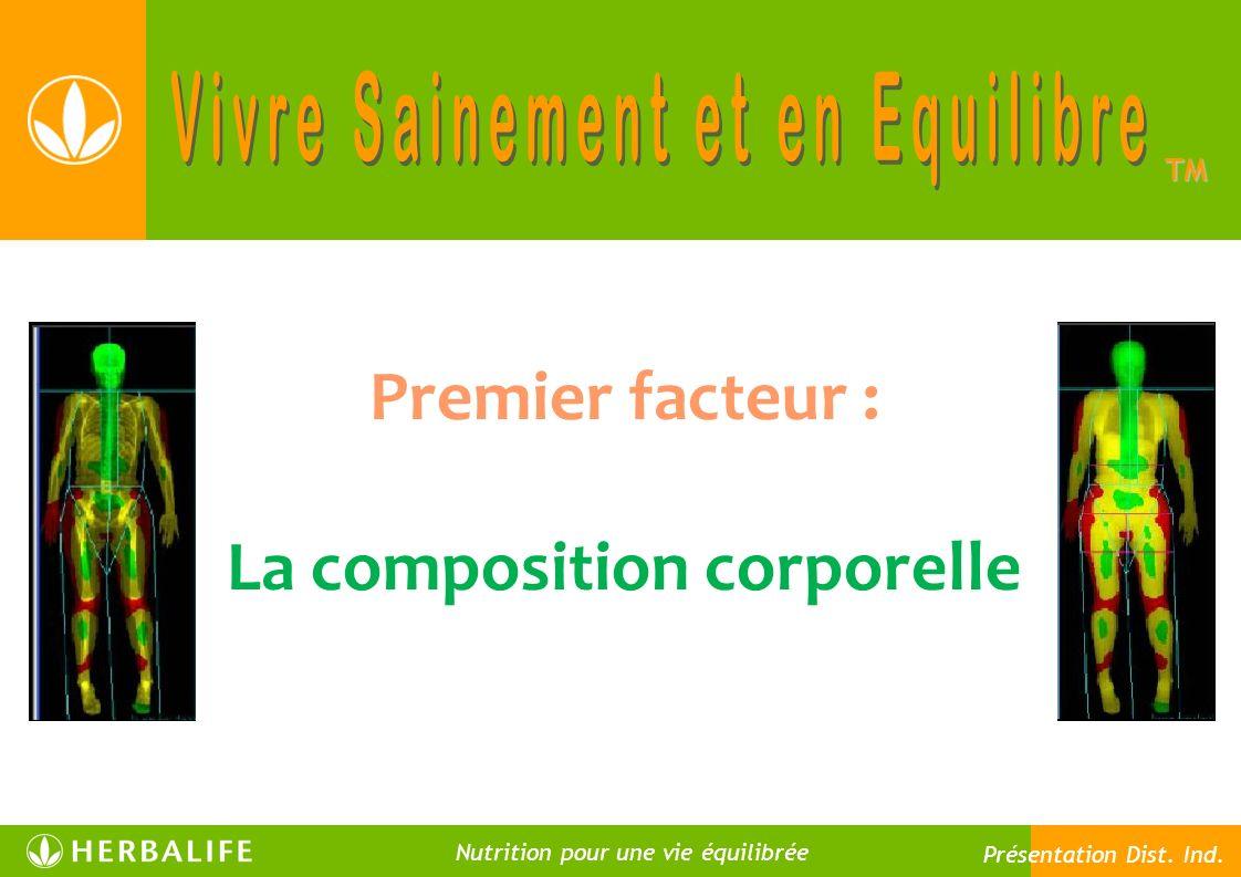 Premier facteur : La composition corporelle TM Nutrition pour une vie meilleure Nutrition pour une vie équilibrée Présentation Dist. Ind.