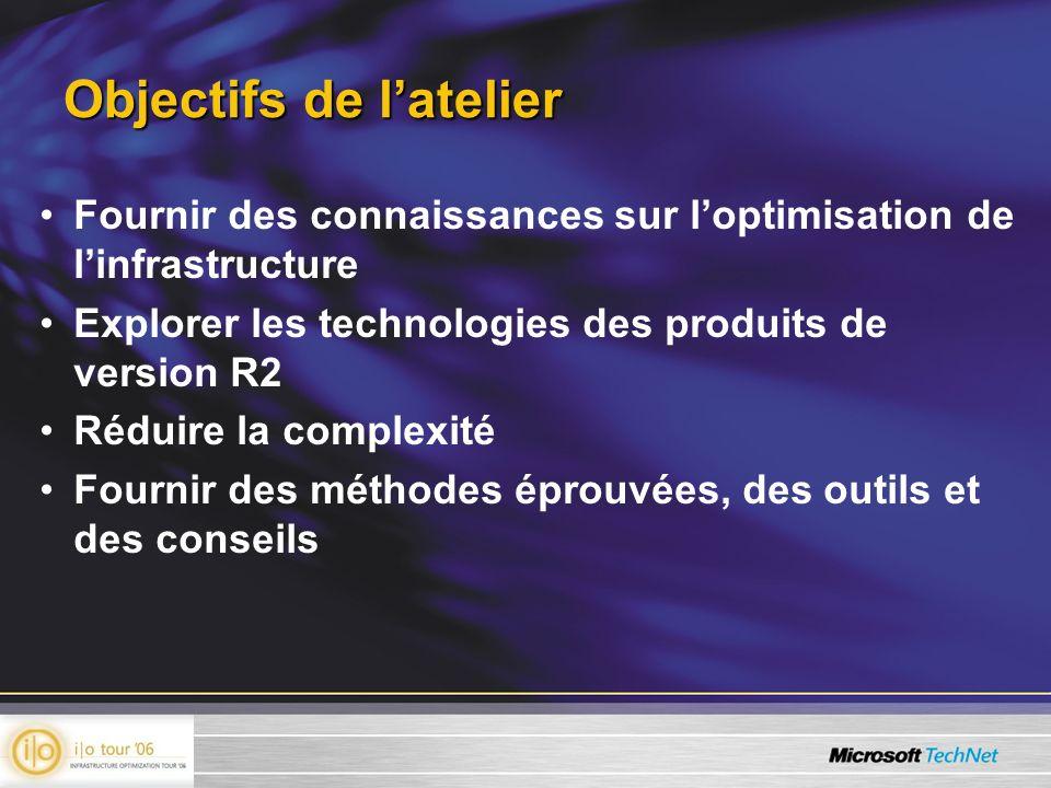 Objectifs de latelier Fournir des connaissances sur loptimisation de linfrastructure Explorer les technologies des produits de version R2 Réduire la c