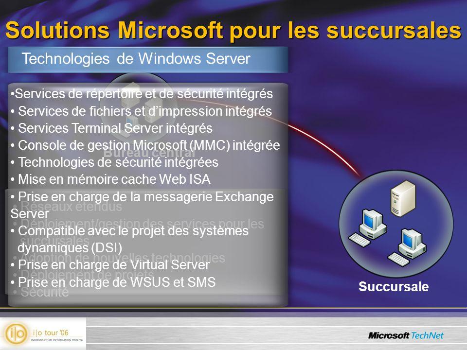 Solutions Microsoft pour les succursales Succursale Bureau central Réseaux étendus Déploiement/gestion des services pour les succursales Adoption de n