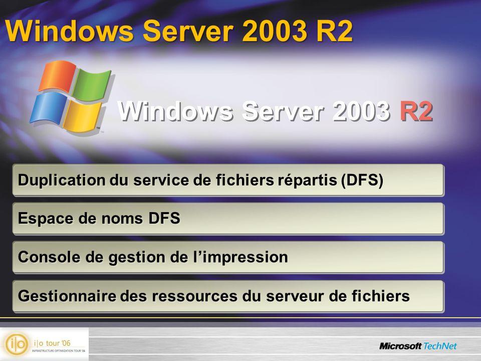 Windows Server 2003 R2 Espace de noms DFS Console de gestion de limpression Gestionnaire des ressources du serveur de fichiers Windows Server 2003 R2