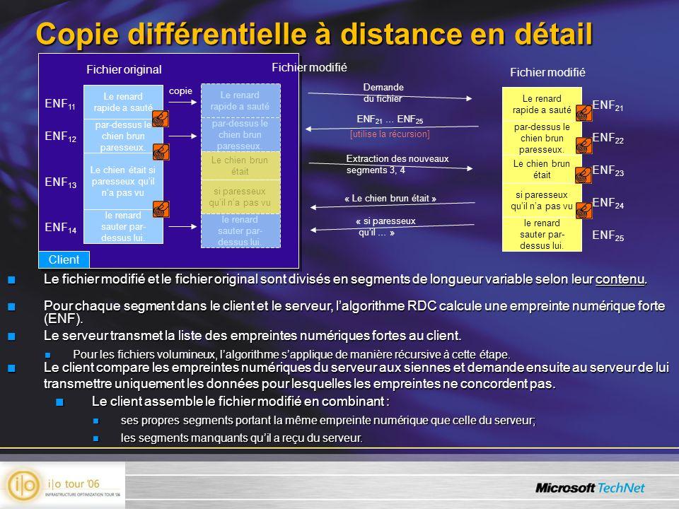 Copie différentielle à distance en détail Fichier original Fichier modifié ENF 21 … ENF 25 Extraction des nouveaux segments 3, 4 « Le chien brun était