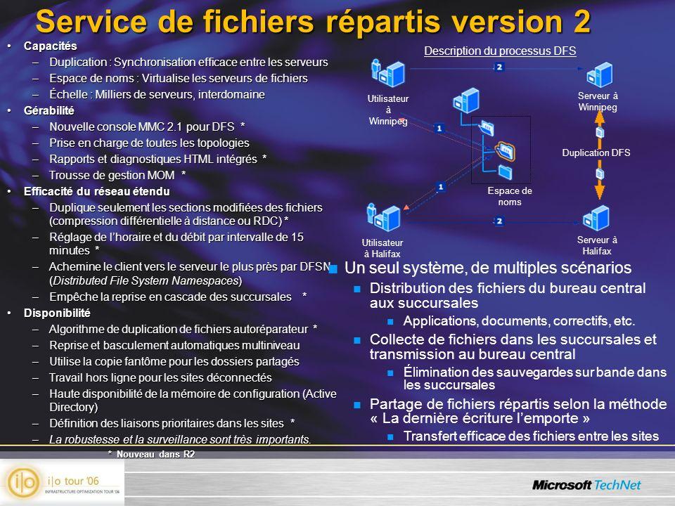 Service de fichiers répartis version 2 CapacitésCapacités –Duplication : Synchronisation efficace entre les serveurs –Espace de noms : Virtualise les